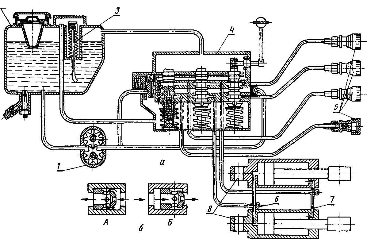 гидрораспределитель рулевой колонки схема
